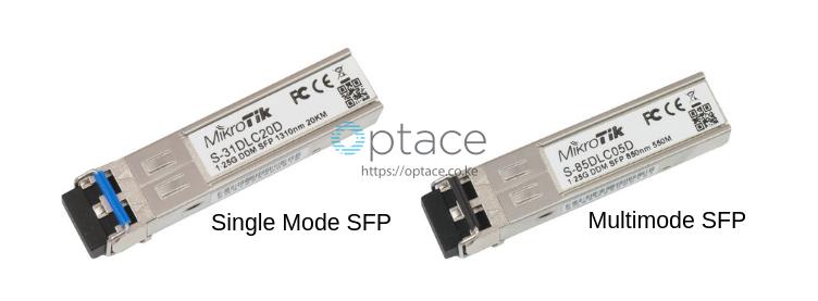 Single Mode SFP vs Multimode SFP