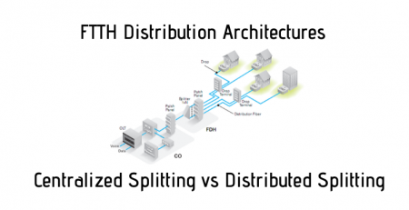 FTTH Distribution Architectures - Centralized Splitting vs Distributed Splitting